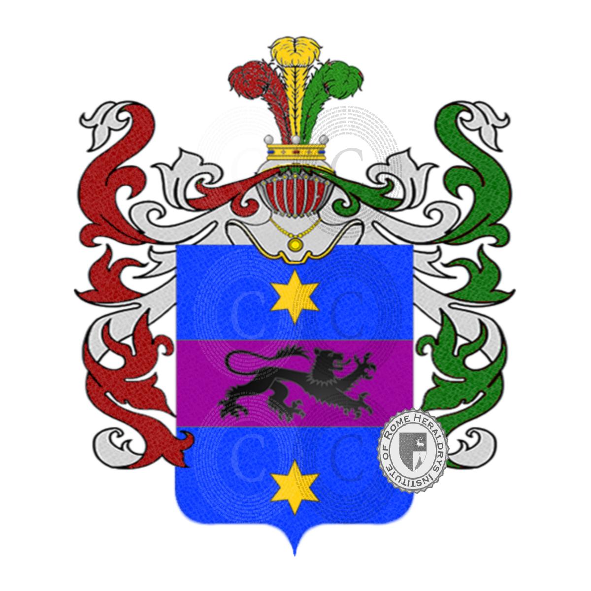 Grumeza Family Heraldry Genealogy Coat Of Arms And Last Name Origin