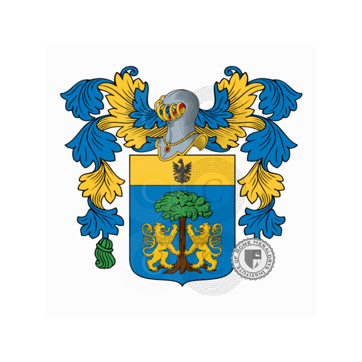 Famiglia Barbaglia Araldica, Genealogia, Stemma E Origine