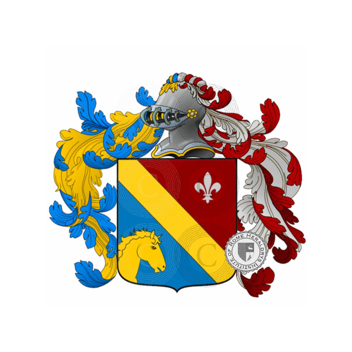 Giunta English Coat Of Arms Last Name Origin Heraldry G