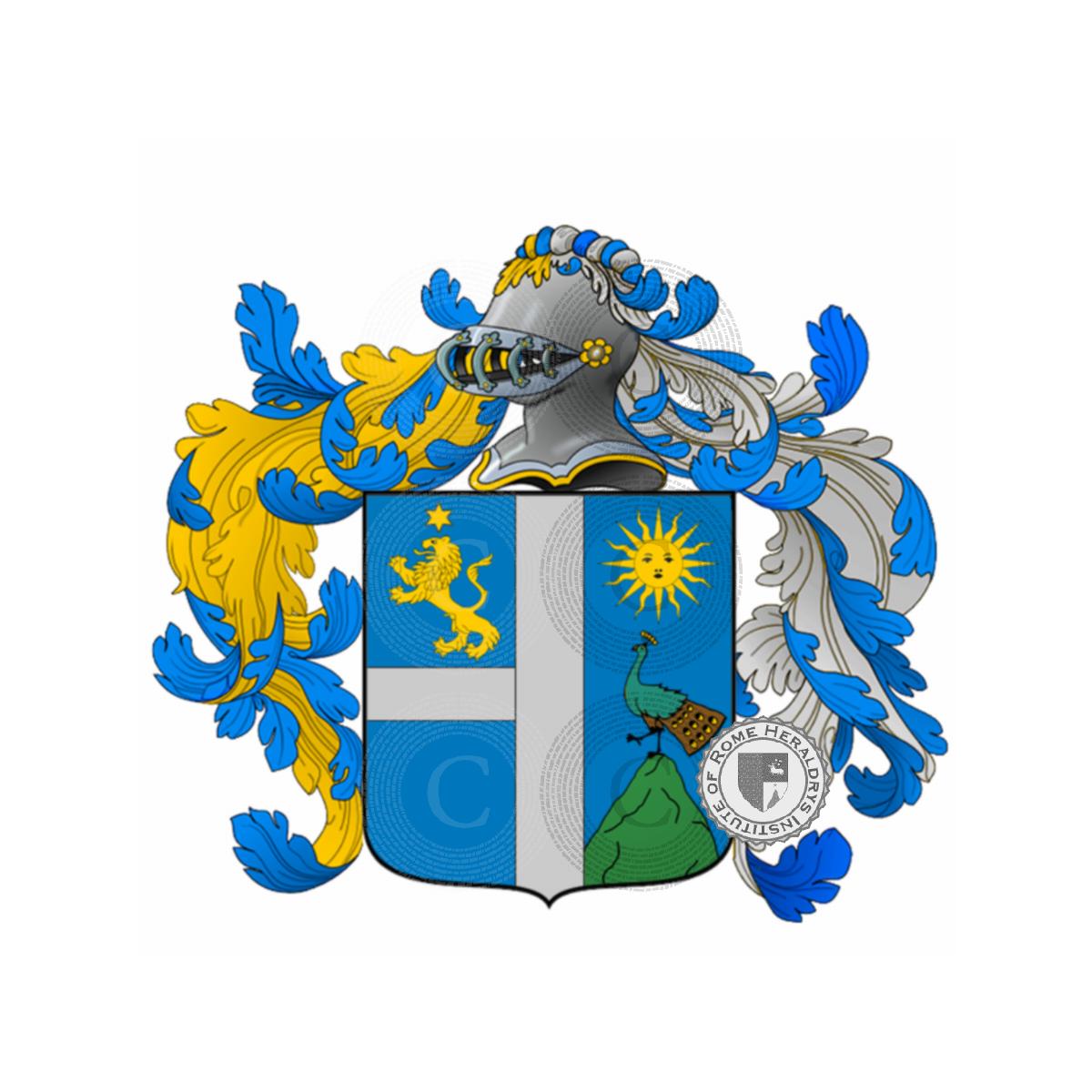Famiglia Buy Serravalle Pistoia Bisnonno Francese Moglie Romana Villa Belluccio