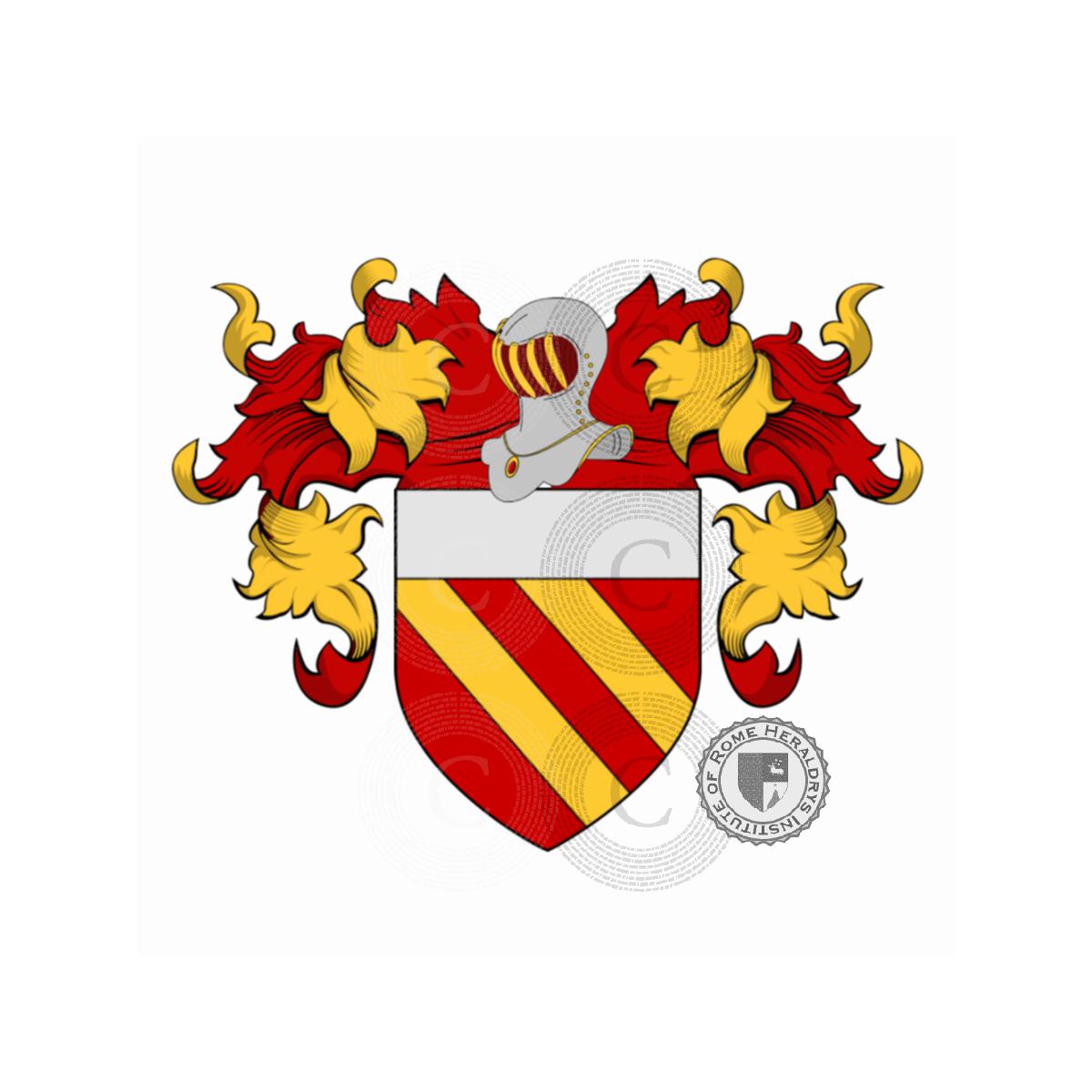 Familienname Melo Heraldik Genealogie Wappen Und Herkunft Des