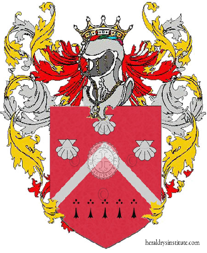 Coat of Arms of family Disipio