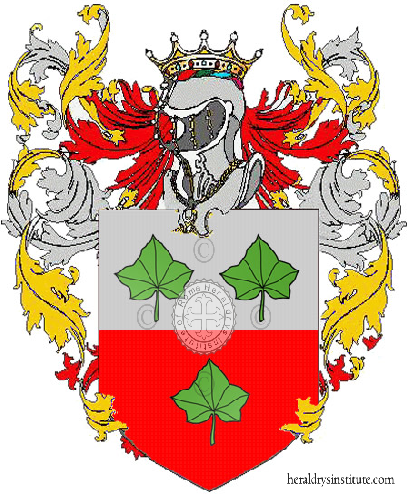Coat of Arms of family Neroli