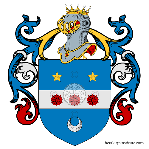 Coat of Arms of family Paolano