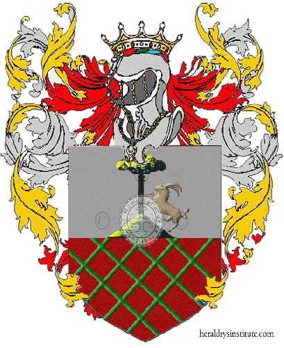 Coat of Arms of family Aiazzone