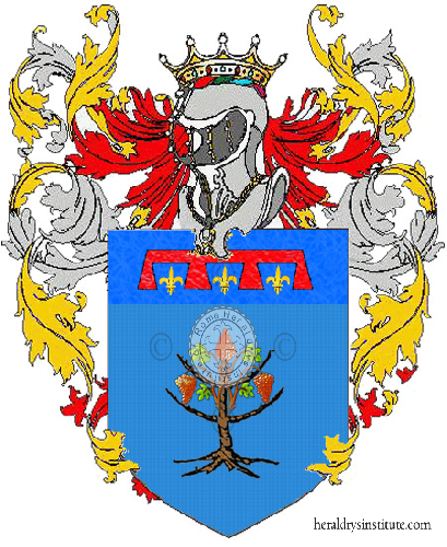 Coat of Arms of family Ricciari