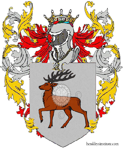 Coat of Arms of family Servasi