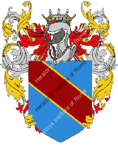 Coat of Arms of family Signe