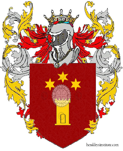 Coat of Arms of family Nurcis