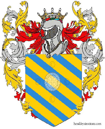 Coat of arms of family Denni