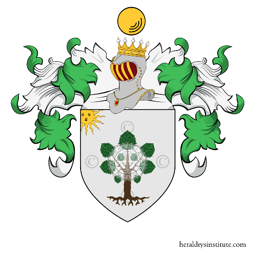 Coat of Arms of family Populin