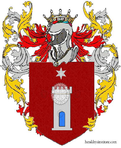 Coat of Arms of family Turiello