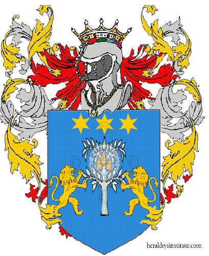 Coat of Arms of family Piro, de Piro, d'Epiro o Pironato