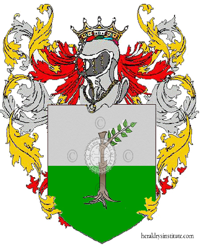Coat of Arms of family Milanini