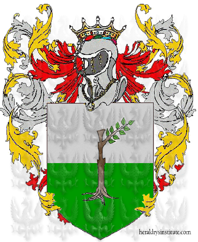 Coat of Arms of family Millani