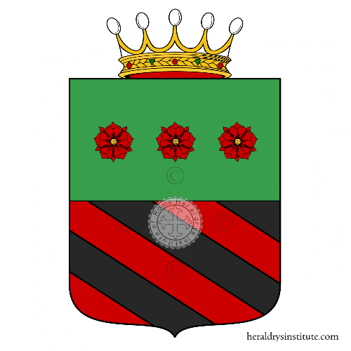 Coat of Arms of family Tiberia
