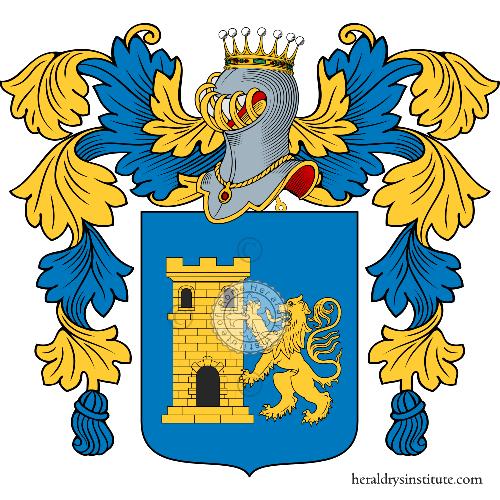 Image Result For Cosenza Foggia