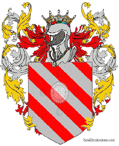 Coat of Arms of family Racalbuto