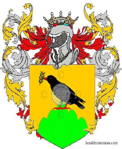 Coat of Arms of family Recoli