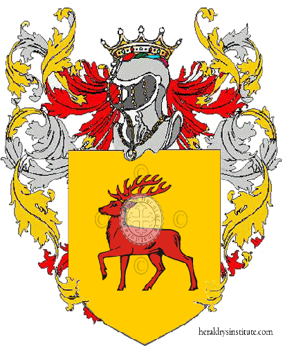 Coat of Arms of family Millan o Milla