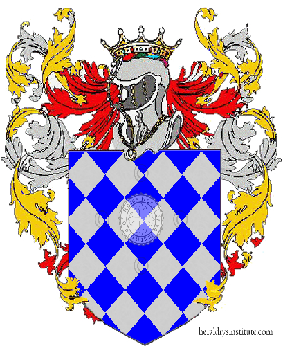 Coat of Arms of family Giangualano