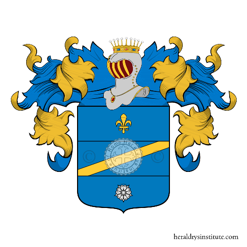 Coat of Arms of family Di Cianno