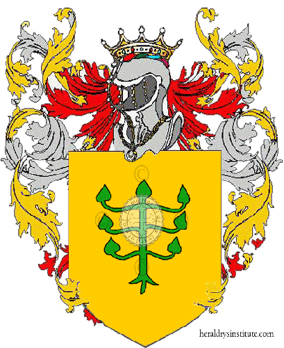 Coat of Arms of family Rais