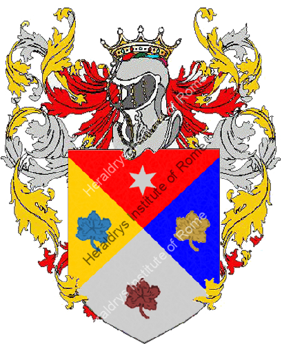 Coat of Arms of family Poglia
