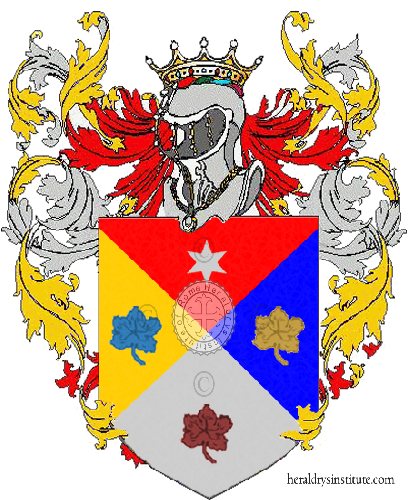 Coat of Arms of family Sfoglia