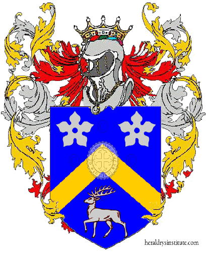 Coat of Arms of family Cando