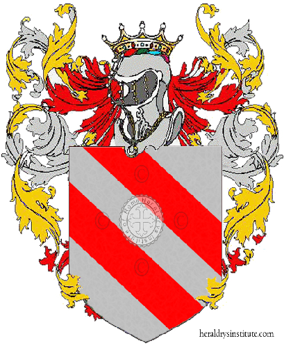 Coat of Arms of family Nardone