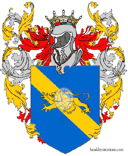 Coat of Arms of family Aveill