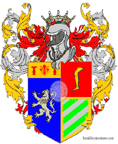 Coat of Arms of family Terracino