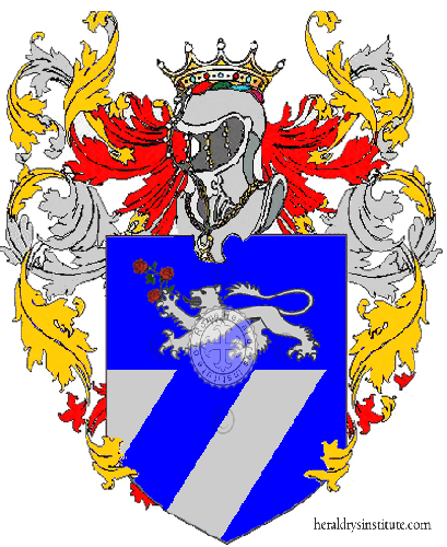 Coat of Arms of family Turli