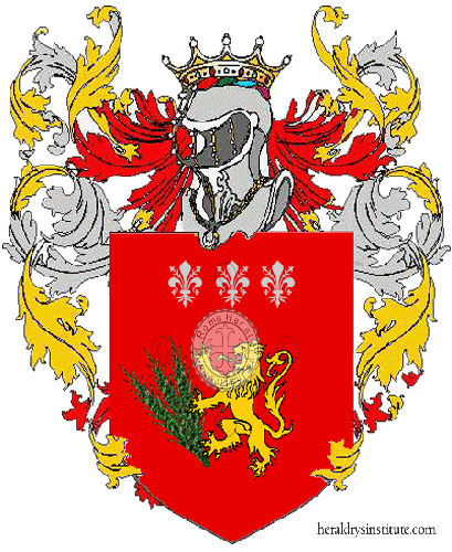 Coat of Arms of family Delrossi