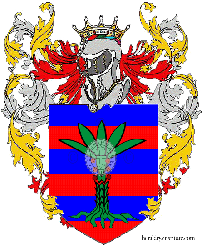 Coat of Arms of family Nattano