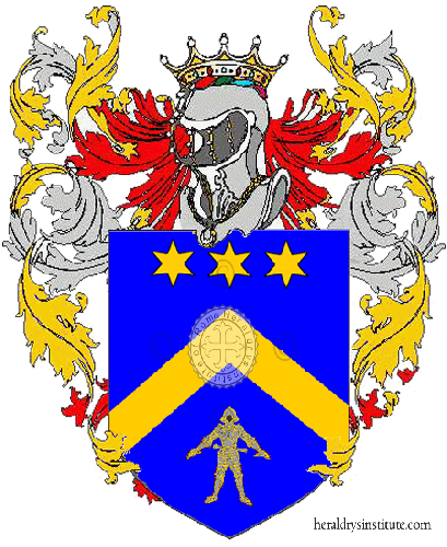 Coat of Arms of family GIABBAI