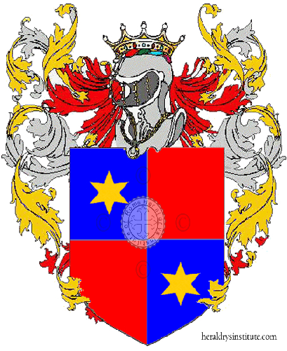 Coat of Arms of family Nania