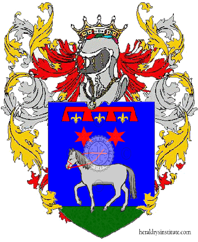 Coat of Arms of family Monaro