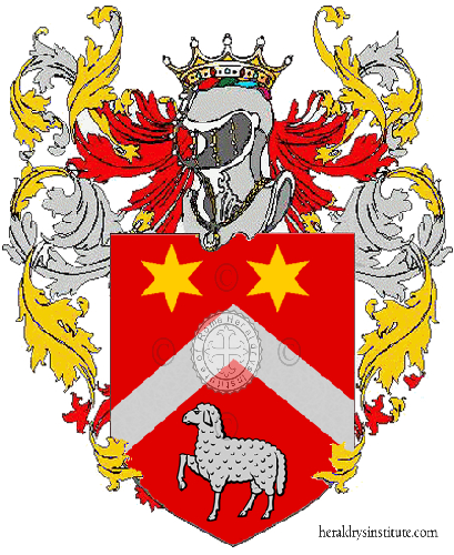 Coat of Arms of family Pascalo