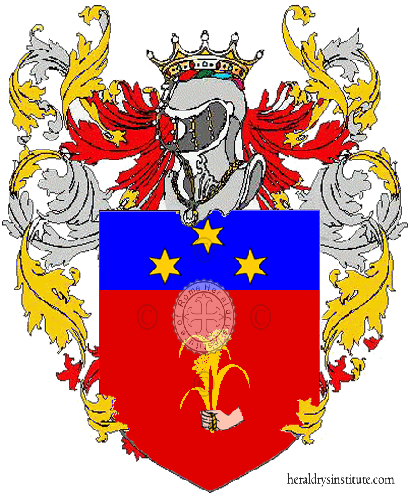 Coat of arms of family Melina