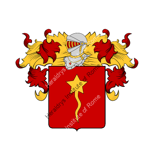 Coat of arms of family De Ruosi