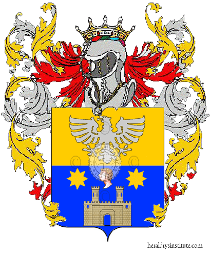 Coat of Arms of family Tognolli