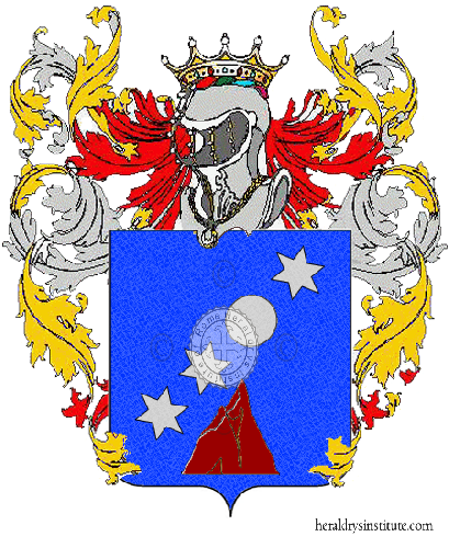 Coat of Arms of family Pono