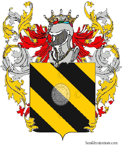 Coat of Arms of family Perrero