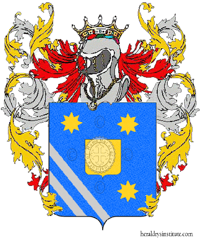 Coat of Arms of family Scudera