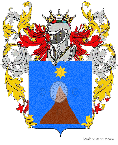 Coat of Arms of family Montella
