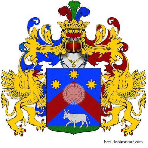 Coat of Arms of family Tocelli