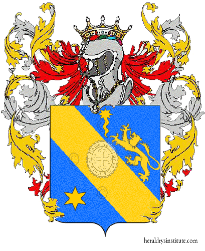 Coat of Arms of family Nato