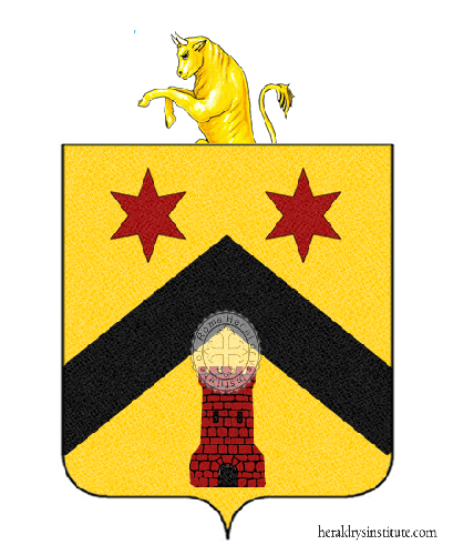 Coat of Arms of family Porazza